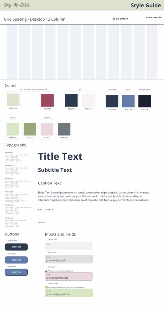 The Crop to Table style guide showing the grid spacing, color story, typography details, buttons and form states.