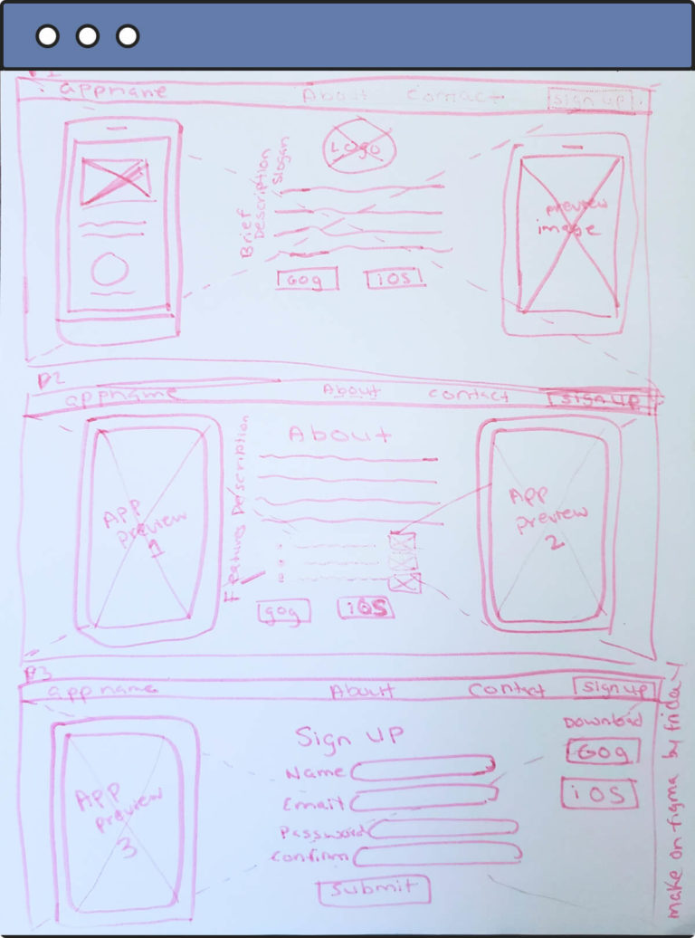 Initial sketches of the landing page design